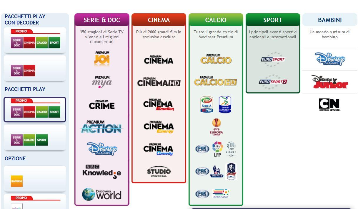 Mediaset Premium canali
