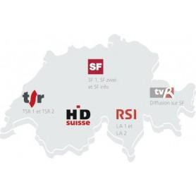 Carte à puce, chaine Suisse, Switzerland Switzera