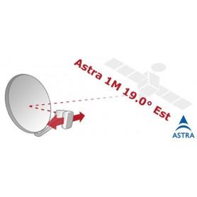 Carte Digital deporte + Pcmcia