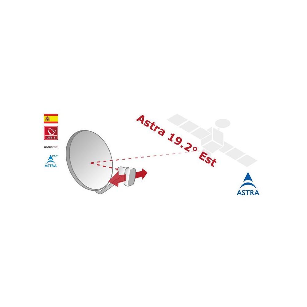 Carte Espagne Hd.Movistar Familiar Deportes Pcmcia Astra Espagne Espana Suisse